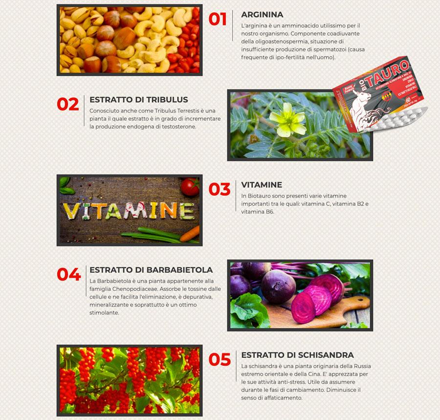 Ingredienti di Bio Tauro