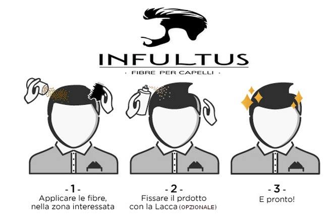 Come utilizzare Infultus