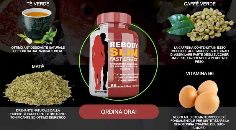 Ingredienti di Rebody Slim